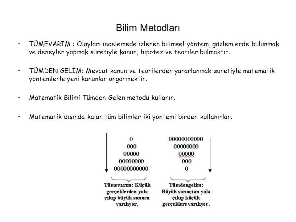 Bilim Metodları