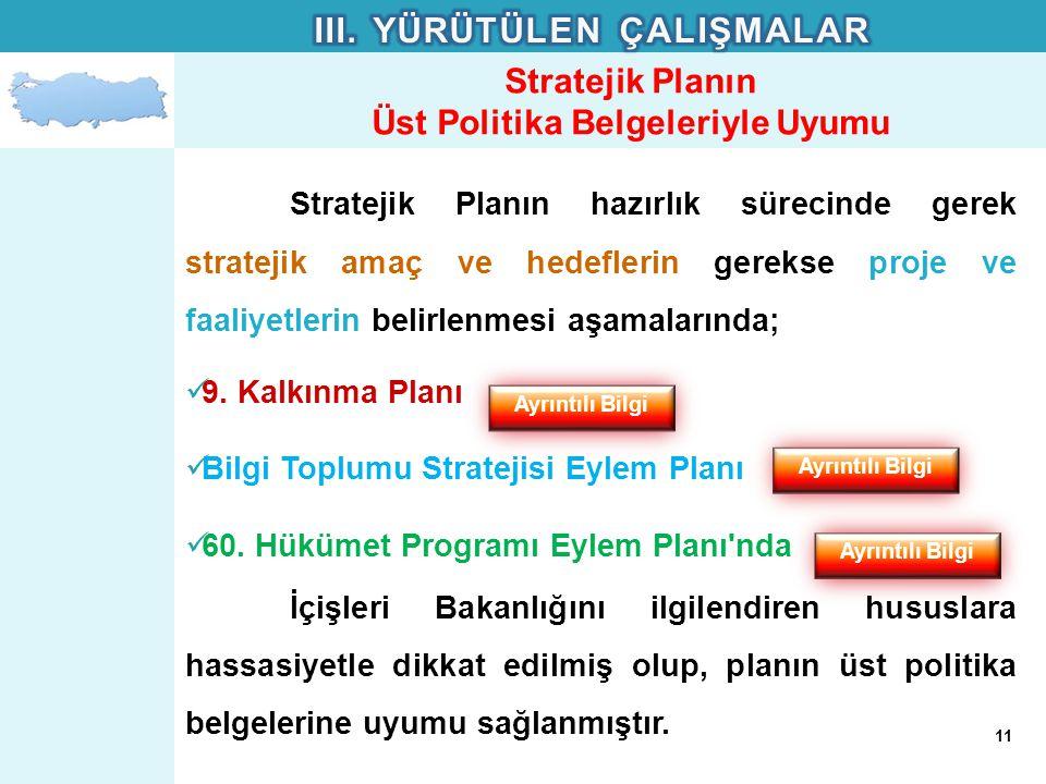 Stratejik Planın Üst Politika Belgeleriyle Uyumu