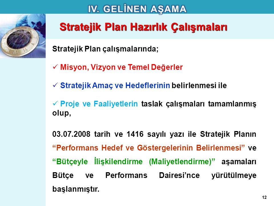 Stratejik Plan Hazırlık Çalışmaları