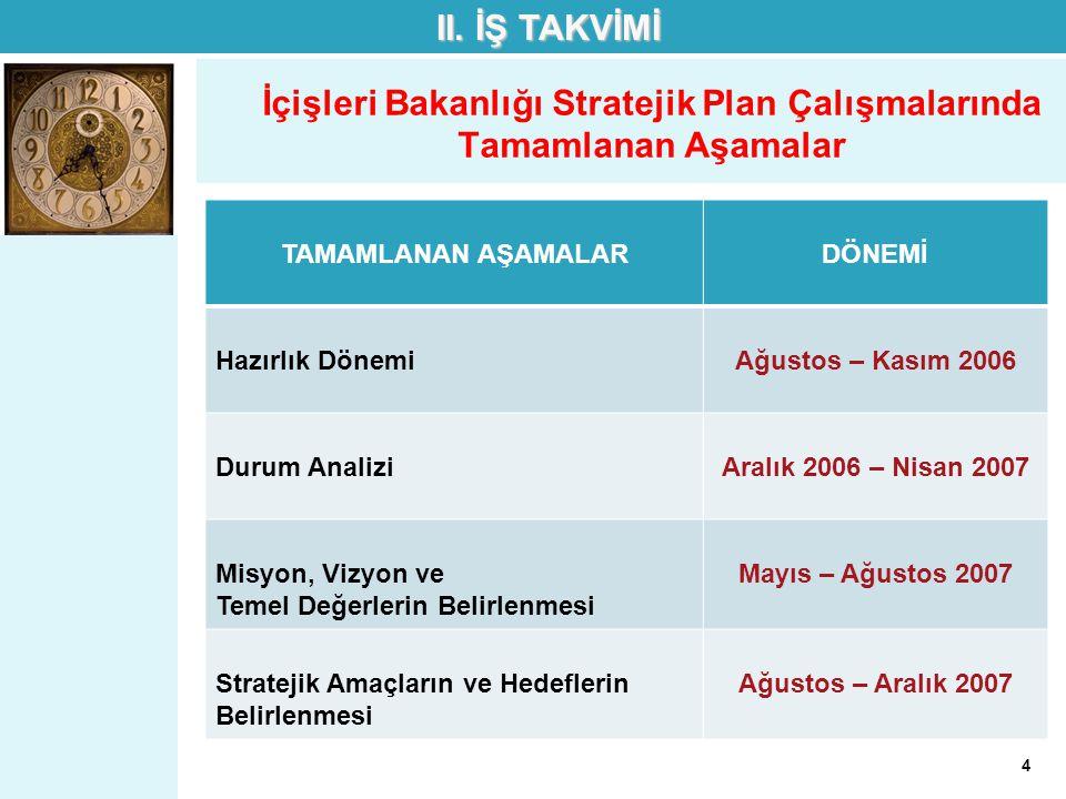 İçişleri Bakanlığı Stratejik Plan Çalışmalarında Tamamlanan Aşamalar