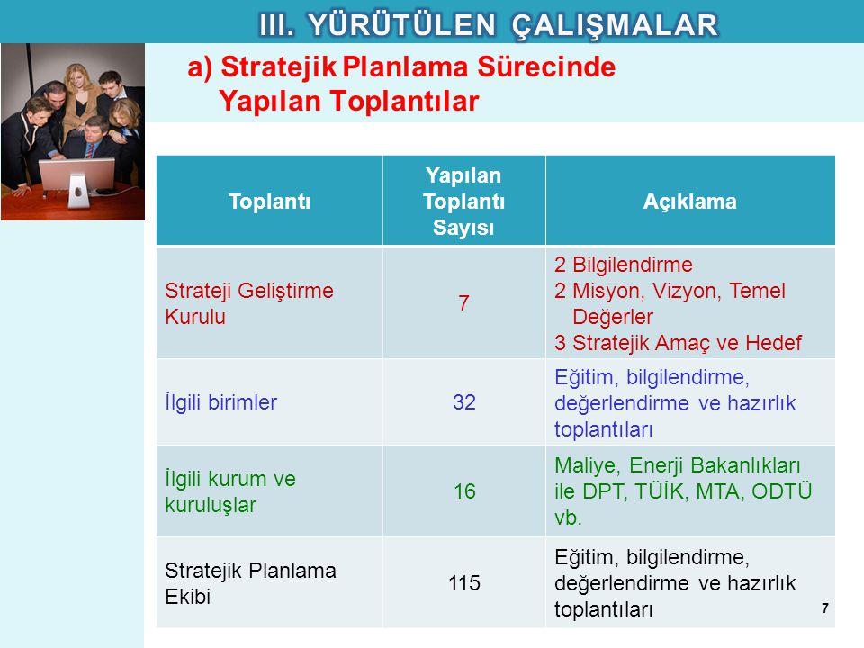 a) Stratejik Planlama Sürecinde Yapılan Toplantılar