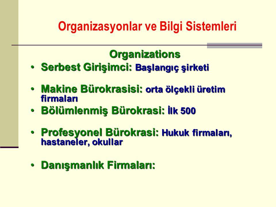 Organizasyonlar ve Bilgi Sistemleri