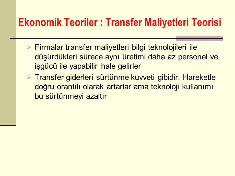 Ekonomik Teoriler : Transfer Maliyetleri Teorisi