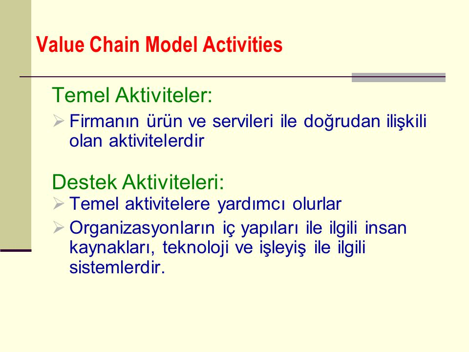 Value Chain Model Activities