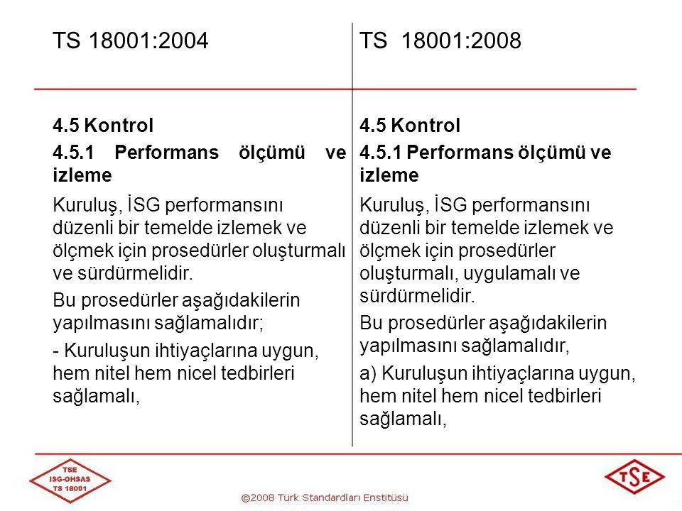 TS 18001:2004 TS 18001:2008. 4.5 Kontrol. 4.5.1 Performans ölçümü ve izleme.