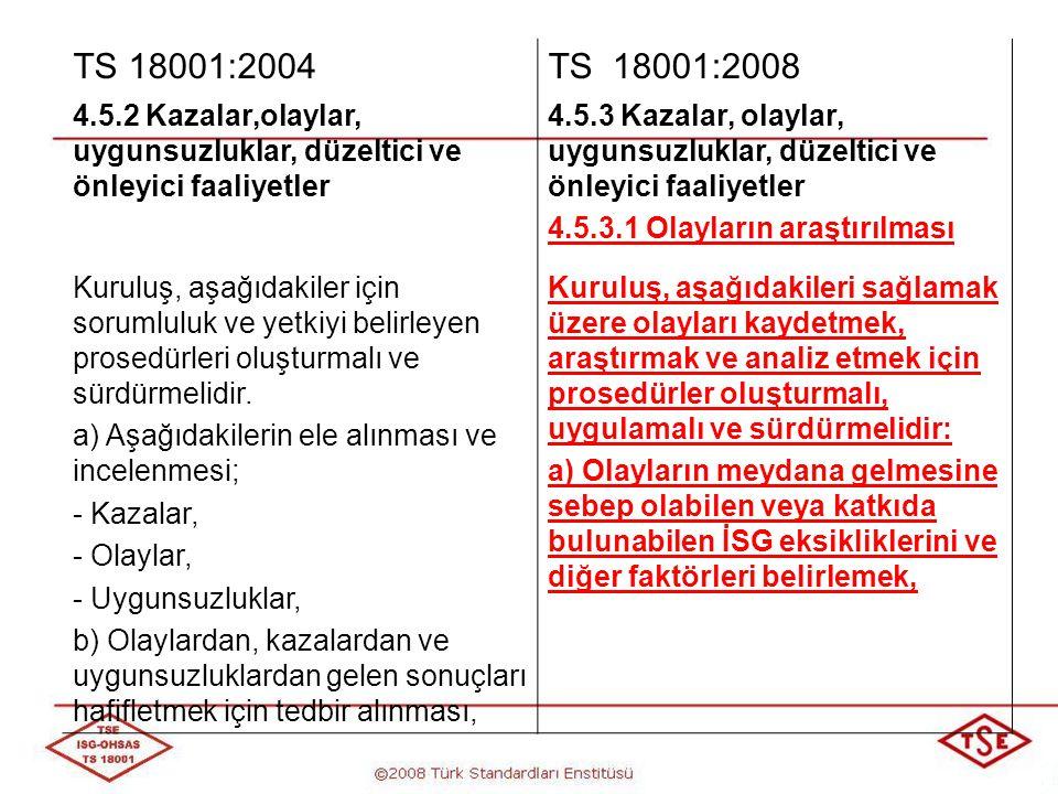 TS 18001:2004 TS 18001:2008. 4.5.2 Kazalar,olaylar, uygunsuzluklar, düzeltici ve önleyici faaliyetler.
