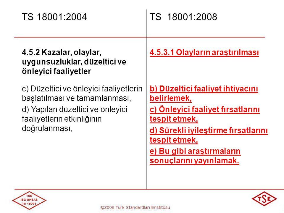 TS 18001:2004 TS 18001:2008. 4.5.2 Kazalar, olaylar, uygunsuzluklar, düzeltici ve önleyici faaliyetler.