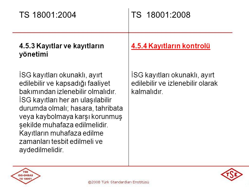 TS 18001:2004 TS 18001:2008 4.5.3 Kayıtlar ve kayıtların yönetimi