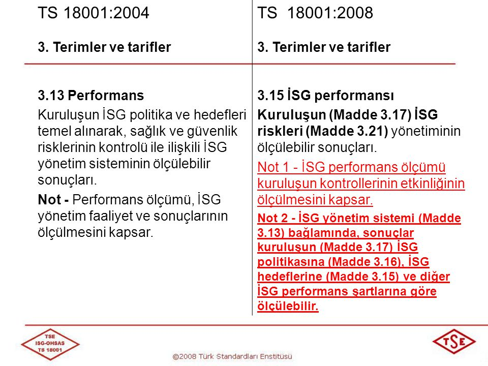 TS 18001:2004 TS 18001:2008 3. Terimler ve tarifler 3.13 Performans