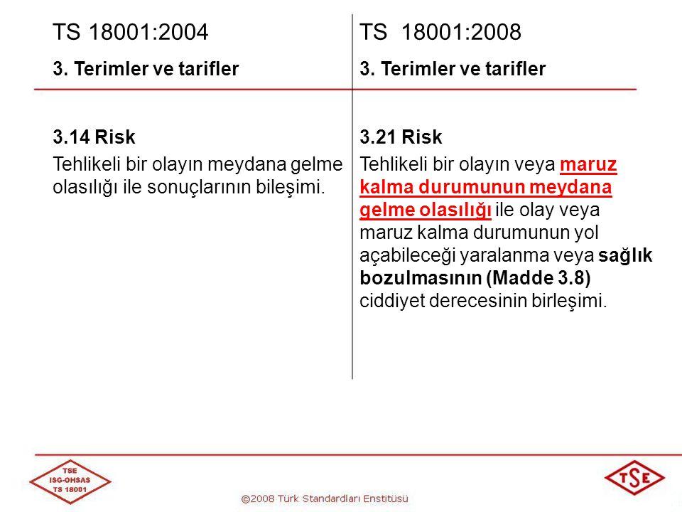 TS 18001:2004 TS 18001:2008 3. Terimler ve tarifler 3.14 Risk