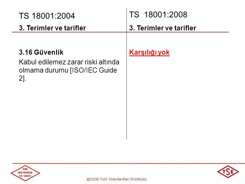 TS 18001:2004 TS 18001:2008 3. Terimler ve tarifler 3.16 Güvenlik
