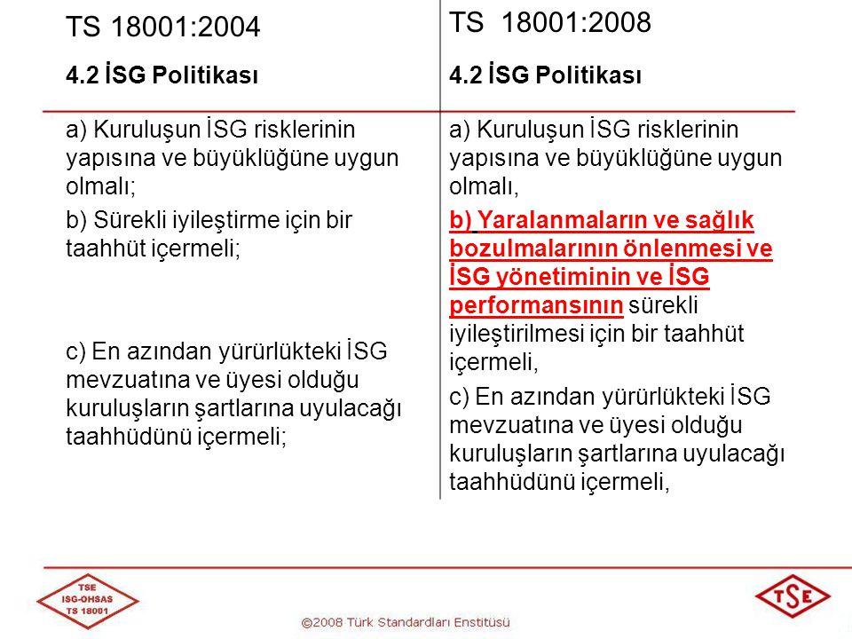 TS 18001:2004 TS 18001:2008. 4.2 İSG Politikası. a) Kuruluşun İSG risklerinin yapısına ve büyüklüğüne uygun olmalı;