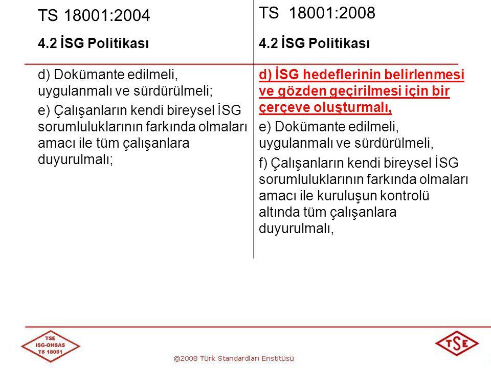 TS 18001:2004 TS 18001:2008. 4.2 İSG Politikası. d) Dokümante edilmeli, uygulanmalı ve sürdürülmeli;