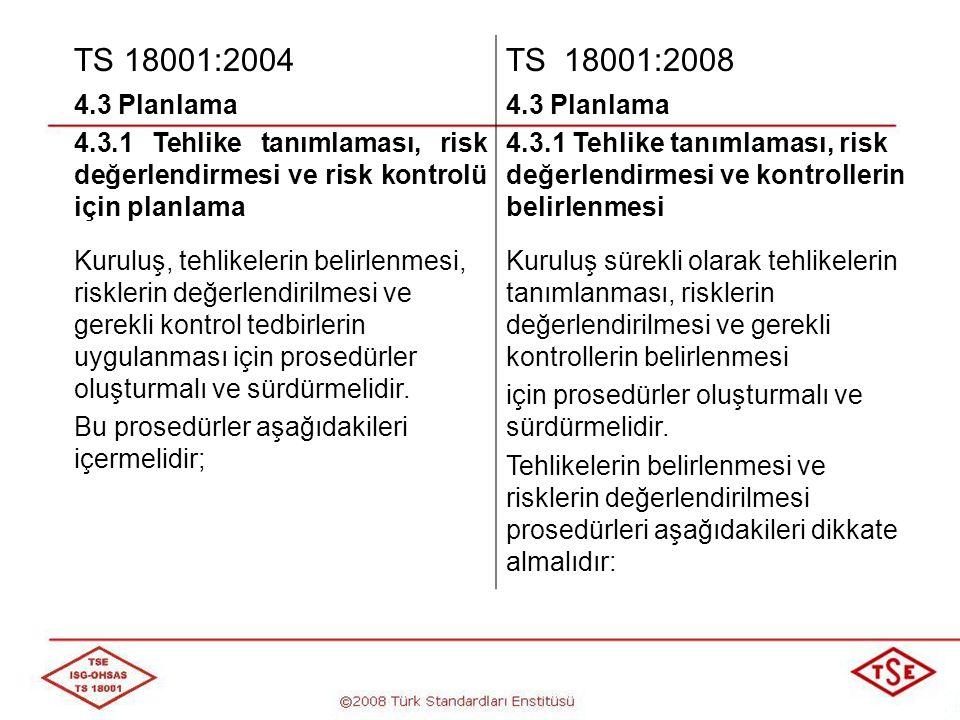 TS 18001:2004 TS 18001:2008. 4.3 Planlama. 4.3.1 Tehlike tanımlaması, risk değerlendirmesi ve risk kontrolü için planlama.