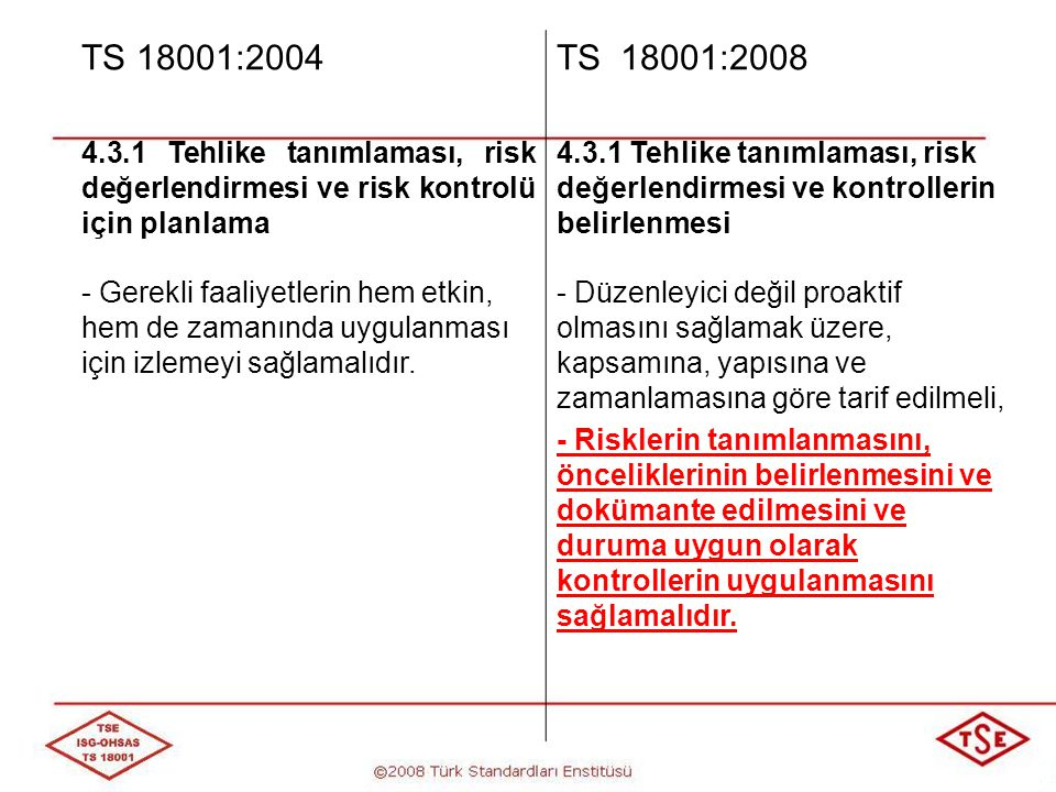 TS 18001:2004 TS 18001:2008. 4.3.1 Tehlike tanımlaması, risk değerlendirmesi ve risk kontrolü için planlama.