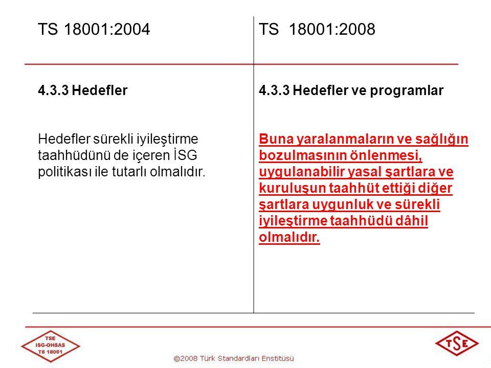 TS 18001:2004 TS 18001:2008. 4.3.3 Hedefler. 4.3.3 Hedefler ve programlar.