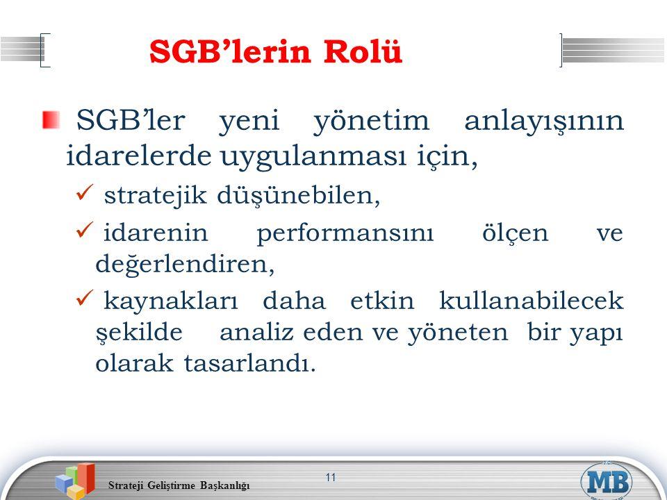 SGB'lerin Rolü SGB'ler yeni yönetim anlayışının idarelerde uygulanması için, stratejik düşünebilen,