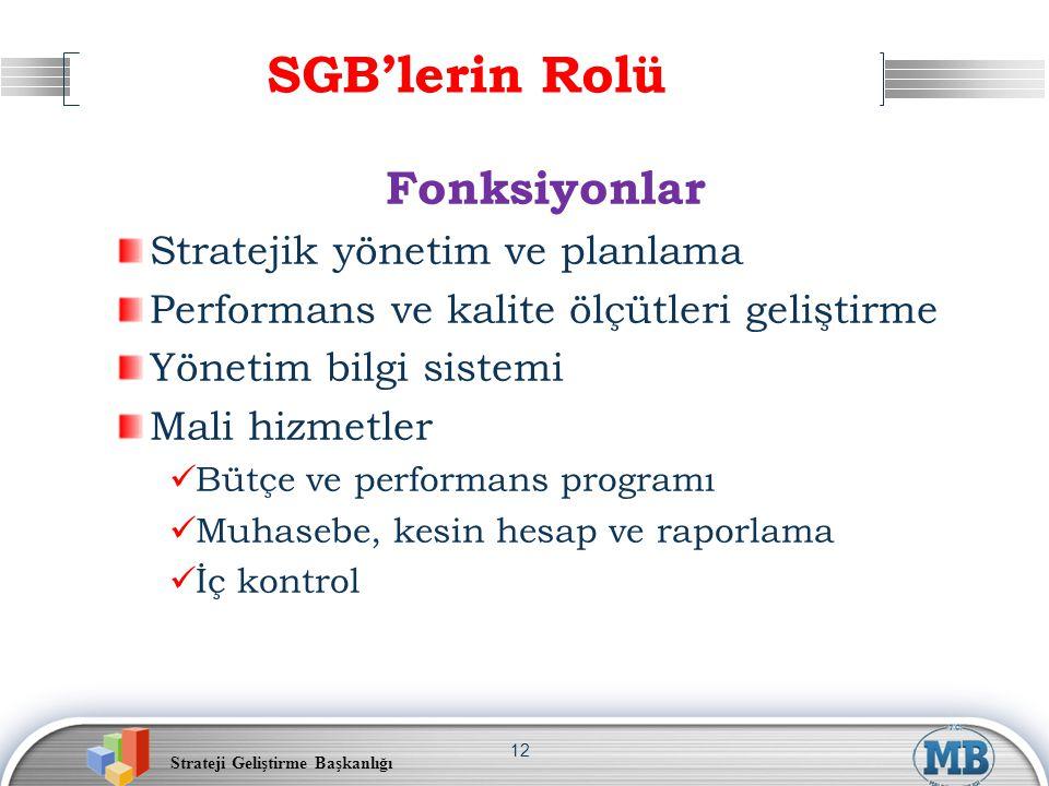 SGB'lerin Rolü Fonksiyonlar Stratejik yönetim ve planlama