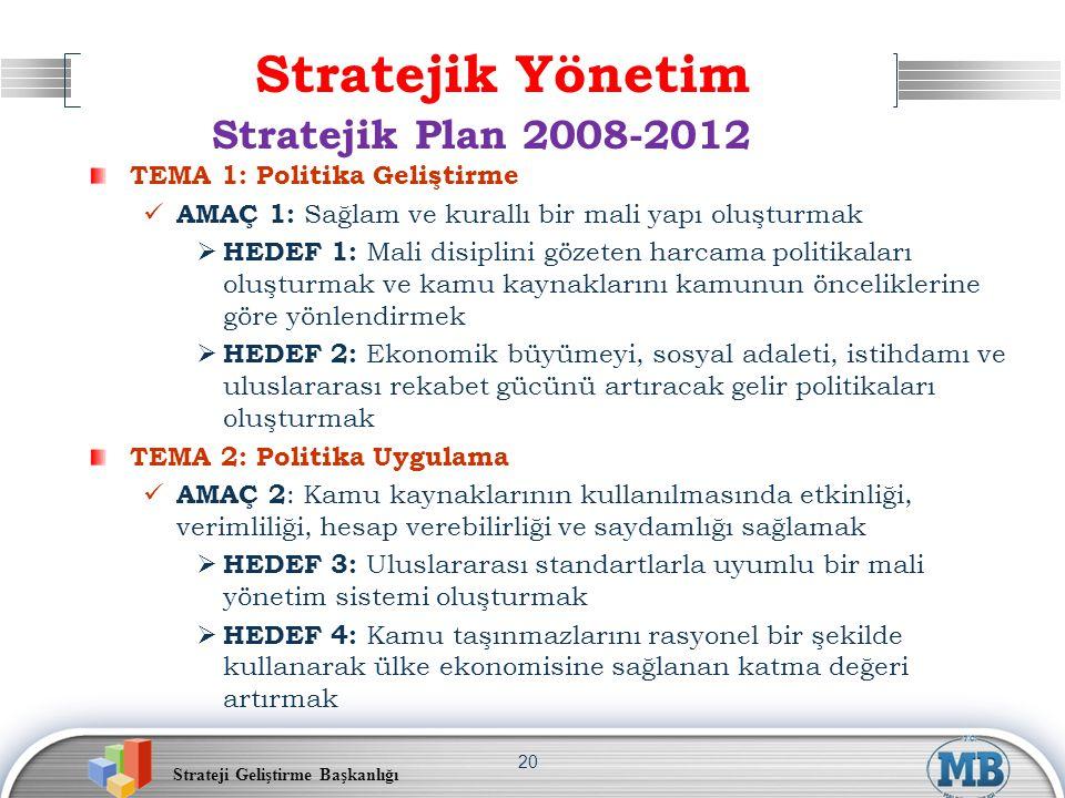 Stratejik Yönetim Stratejik Plan 2008-2012 TEMA 1: Politika Geliştirme