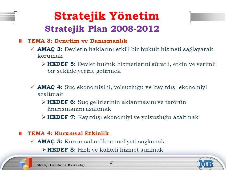 Stratejik Yönetim Stratejik Plan 2008-2012