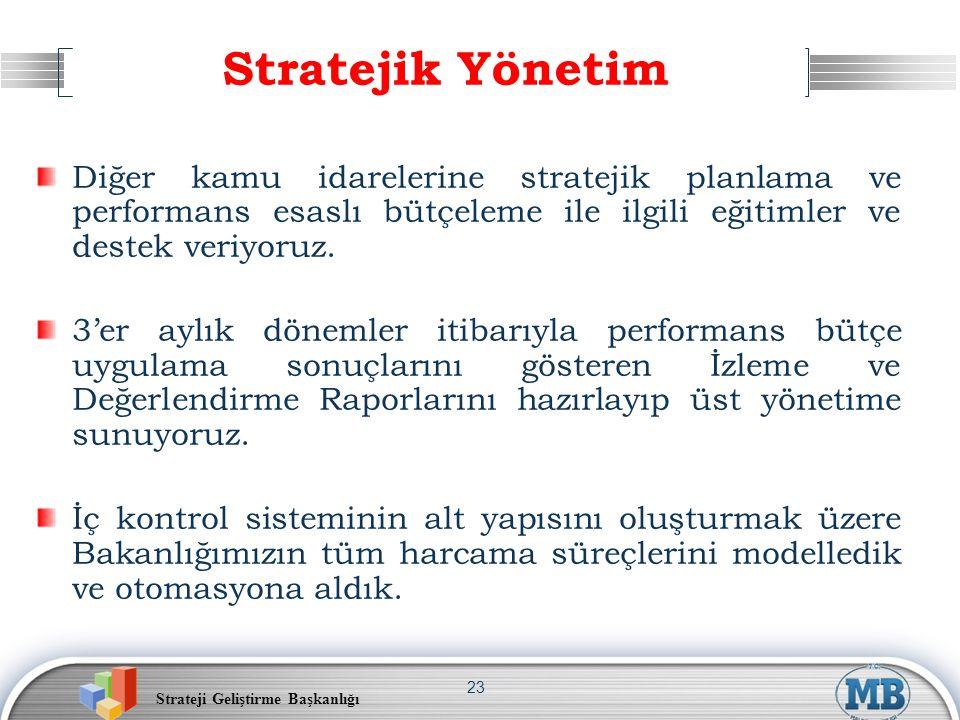 Stratejik Yönetim Diğer kamu idarelerine stratejik planlama ve performans esaslı bütçeleme ile ilgili eğitimler ve destek veriyoruz.