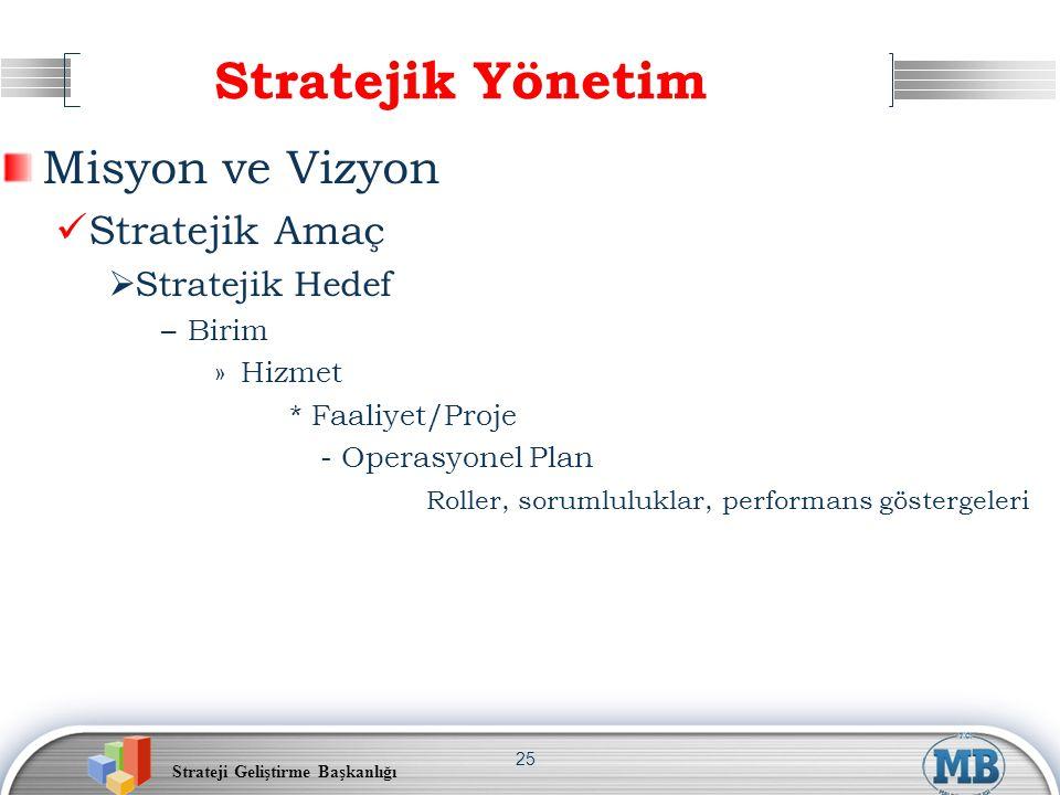Stratejik Yönetim Misyon ve Vizyon Stratejik Amaç Stratejik Hedef