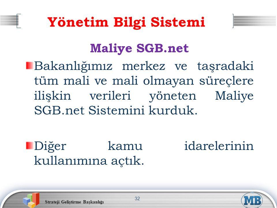 Yönetim Bilgi Sistemi Maliye SGB.net