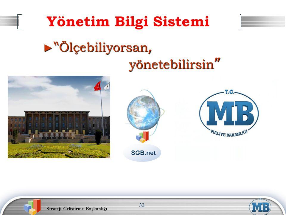 Yönetim Bilgi Sistemi Ölçebiliyorsan, yönetebilirsin SGB.net