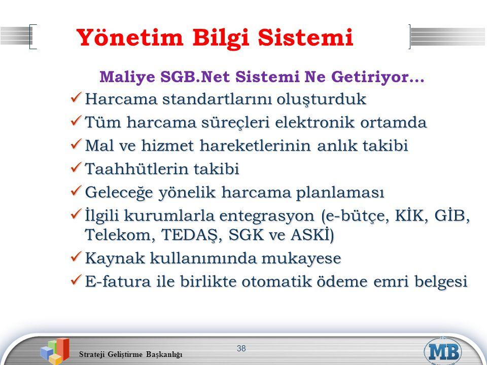 Maliye SGB.Net Sistemi Ne Getiriyor…