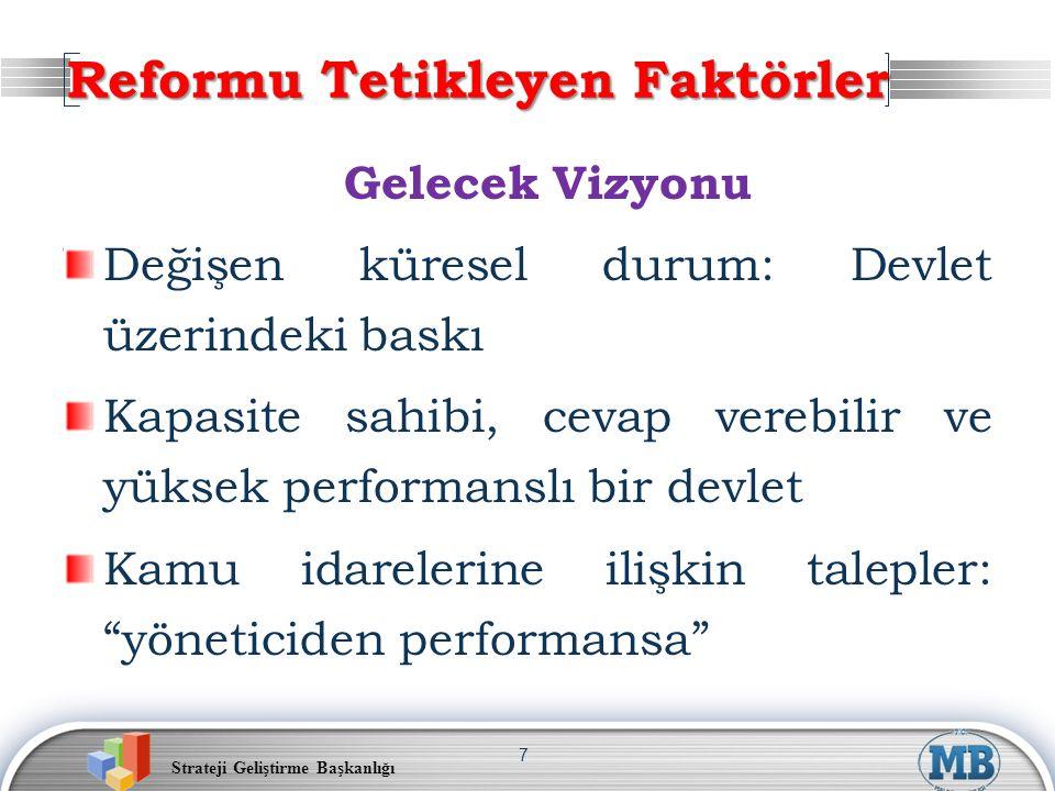 Reformu Tetikleyen Faktörler