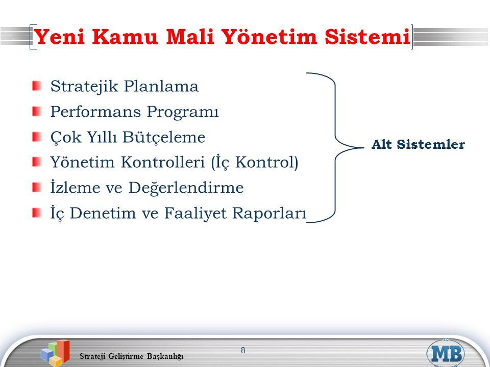 Yeni Kamu Mali Yönetim Sistemi