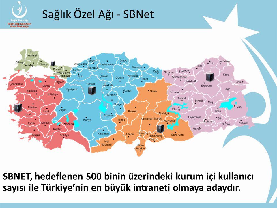 Sağlık Özel Ağı - SBNet SBNET, hedeflenen 500 binin üzerindeki kurum içi kullanıcı sayısı ile Türkiye'nin en büyük intraneti olmaya adaydır.