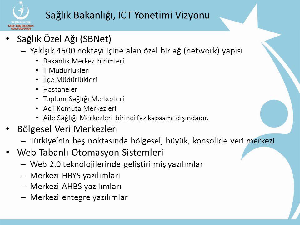 Sağlık Bakanlığı, ICT Yönetimi Vizyonu