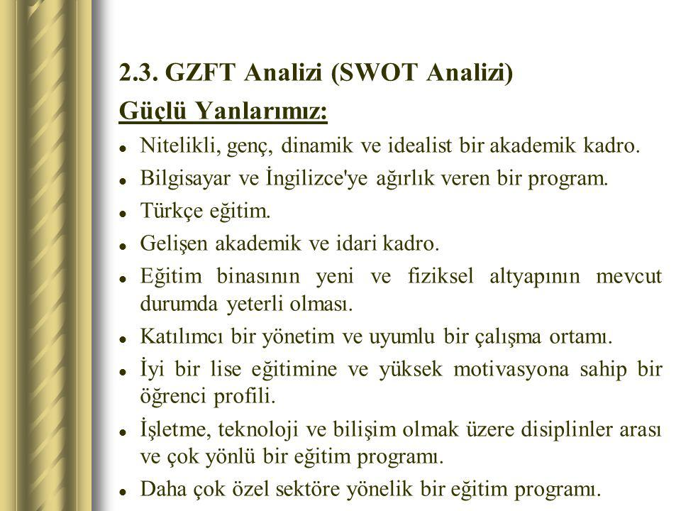 2.3. GZFT Analizi (SWOT Analizi) Güçlü Yanlarımız: