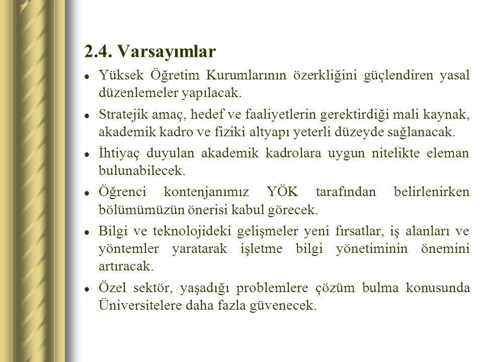 2.4. Varsayımlar Yüksek Öğretim Kurumlarının özerkliğini güçlendiren yasal düzenlemeler yapılacak.