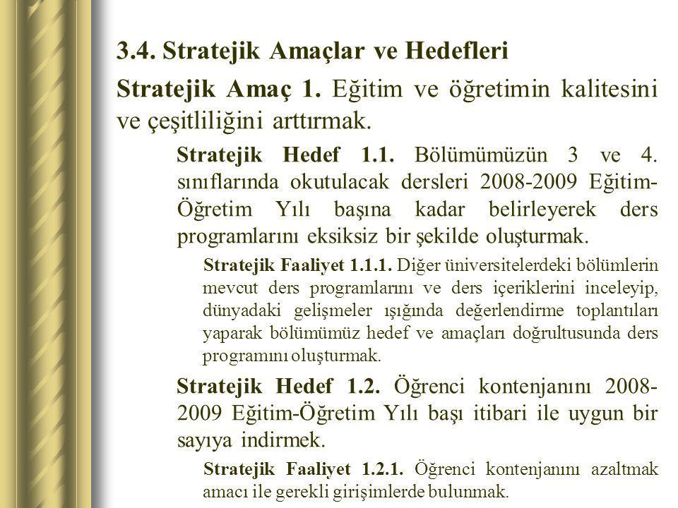 3.4. Stratejik Amaçlar ve Hedefleri
