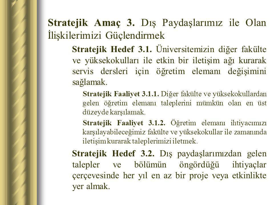 Stratejik Amaç 3. Dış Paydaşlarımız ile Olan İlişkilerimizi Güçlendirmek