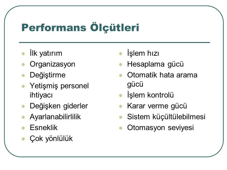 Performans Ölçütleri İlk yatırım Organizasyon Değiştirme