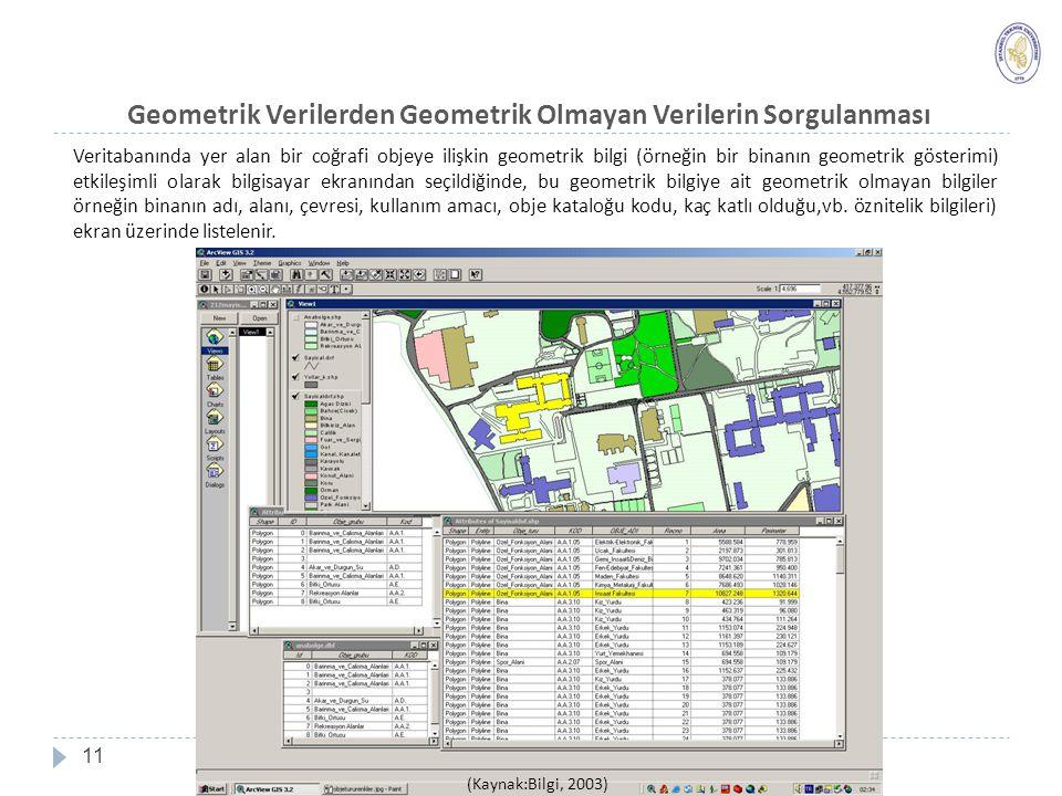 Geometrik Verilerden Geometrik Olmayan Verilerin Sorgulanması
