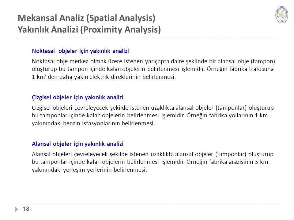 Mekansal Analiz (Spatial Analysis) Yakınlık Analizi (Proximity Analysis)