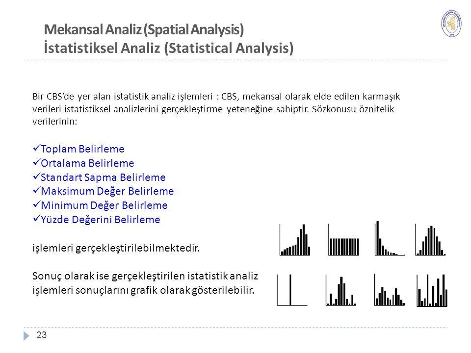 Mekansal Analiz (Spatial Analysis) İstatistiksel Analiz (Statistical Analysis)