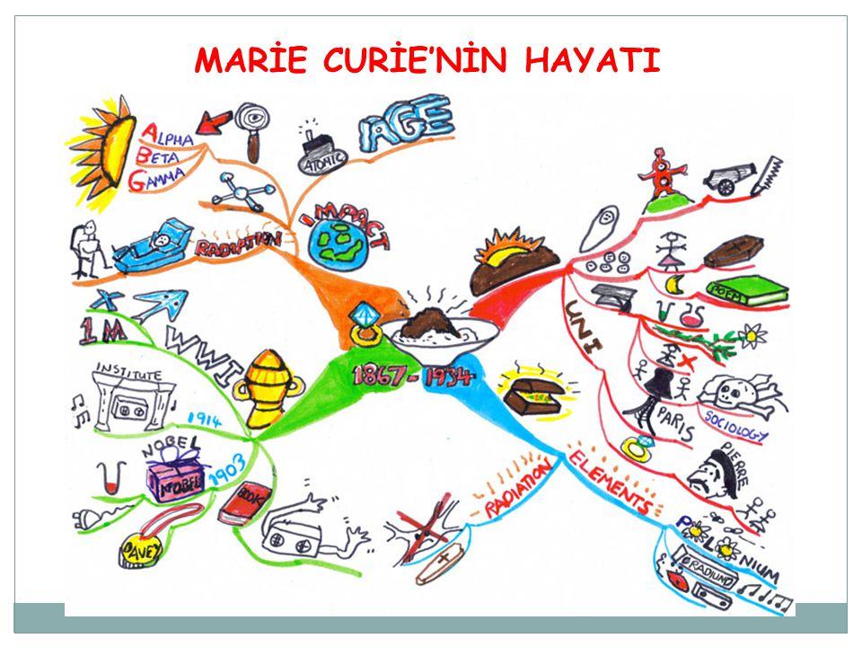 MARİE CURİE'NİN HAYATI