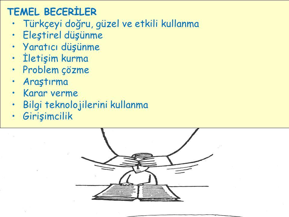 TEMEL BECERİLER Türkçeyi doğru, güzel ve etkili kullanma. Eleştirel düşünme. Yaratıcı düşünme. İletişim kurma.