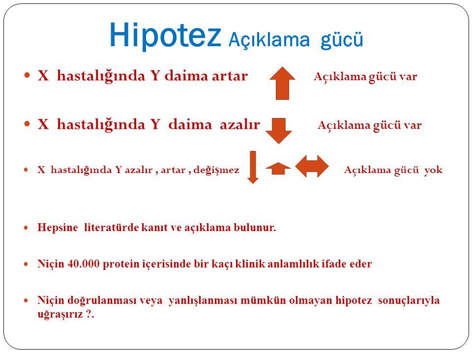 Hipotez Açıklama gücü X hastalığında Y daima artar Açıklama gücü var