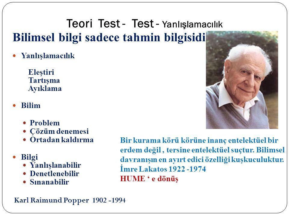 Teori Test - Test - Yanlışlamacılık