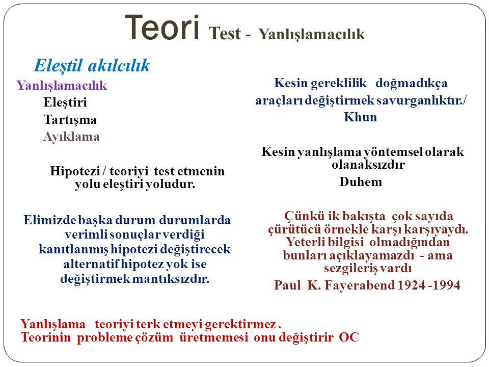 Teori Test - Yanlışlamacılık