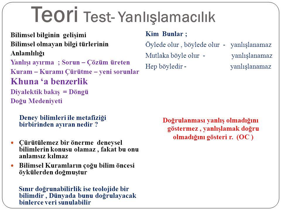 Teori Test- Yanlışlamacılık