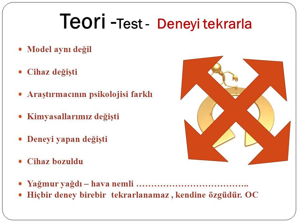 Teori -Test - Deneyi tekrarla