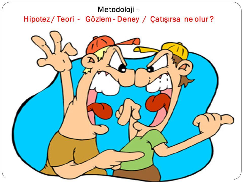 Metodoloji – Hipotez / Teori - Gözlem - Deney / Çatışırsa ne olur