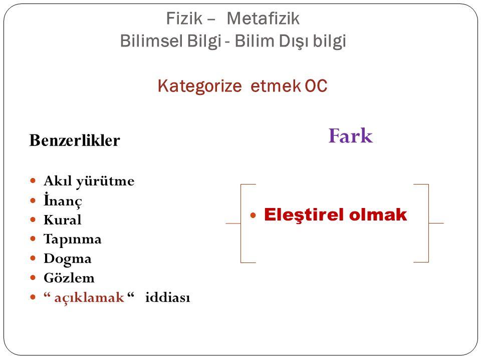 Fizik – Metafizik Bilimsel Bilgi - Bilim Dışı bilgi Kategorize etmek OC